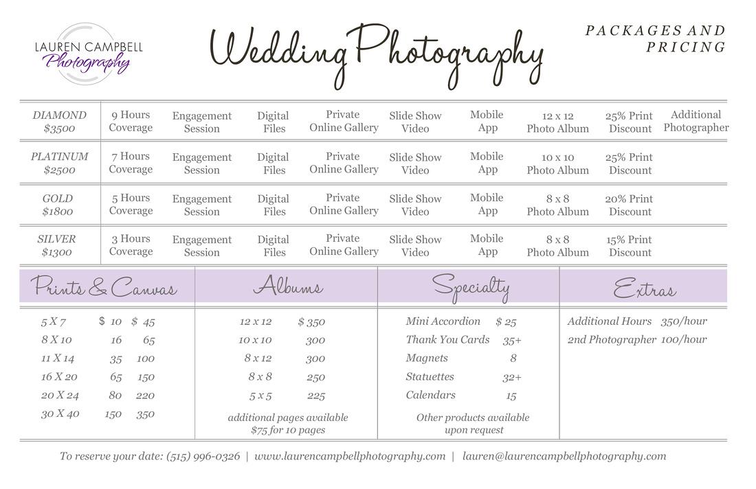 2017 Wedding Prices